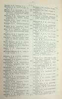 `Современники: Альбом биографий : [В 2т.]` Н.И.Афанасьева. СПб., Тип.А.С.Суворина, 1909-1910 гг.