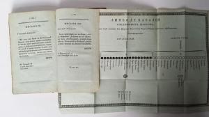 `Собрание собственноручных писем Петра Великого к Апраксиным` . Москва, Типография Н.С. Всеволжского, 1811 год