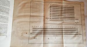`Искусство Войны, принципы и правила. (Art de la Guerre, par principes et par regles.) Tome premier` De Puysegur (Де Пуйсегюр). A Paris, M.DCC XLIX (1749 г.)