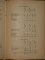 `История 113-го пехотного Старорусского полка ( 1796-1896 )` Г.А.Мокринский. С.-Петербург, Типография Исидора Гольдберга, 1900г.