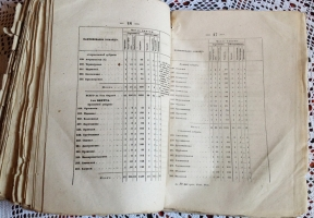 `Приказы Военного Министерства за 1862 год` . 1869 г