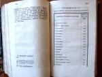 `Собрание узаконений, постановлений и других распоряжений по морскому ведомству за 1881 год` . СПб., 1882 г.