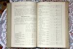 `Статистическое описание Земли Донских казаков составленное 1822-32гг` В.Д.Сухоруков. Новочеркаск,  1891 г.