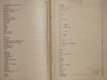 `Алфавит полицейских законов` М.И. Доброленский. 1894 г. С.-Петербург