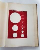 `Солнце. Астрономическая популярная монография` В.В. Стратонов. Тифлис. 1910 г.