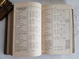 `Положение об управлении в степных областях` И.И. Крафт. Оренбург, 1898 г.
